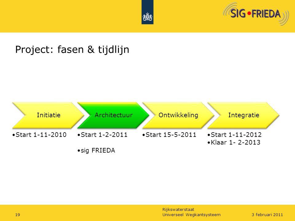Project: fasen & tijdlijn