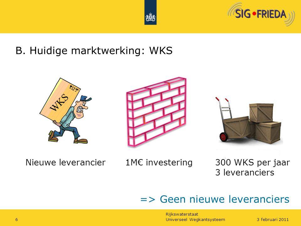 B. Huidige marktwerking: WKS