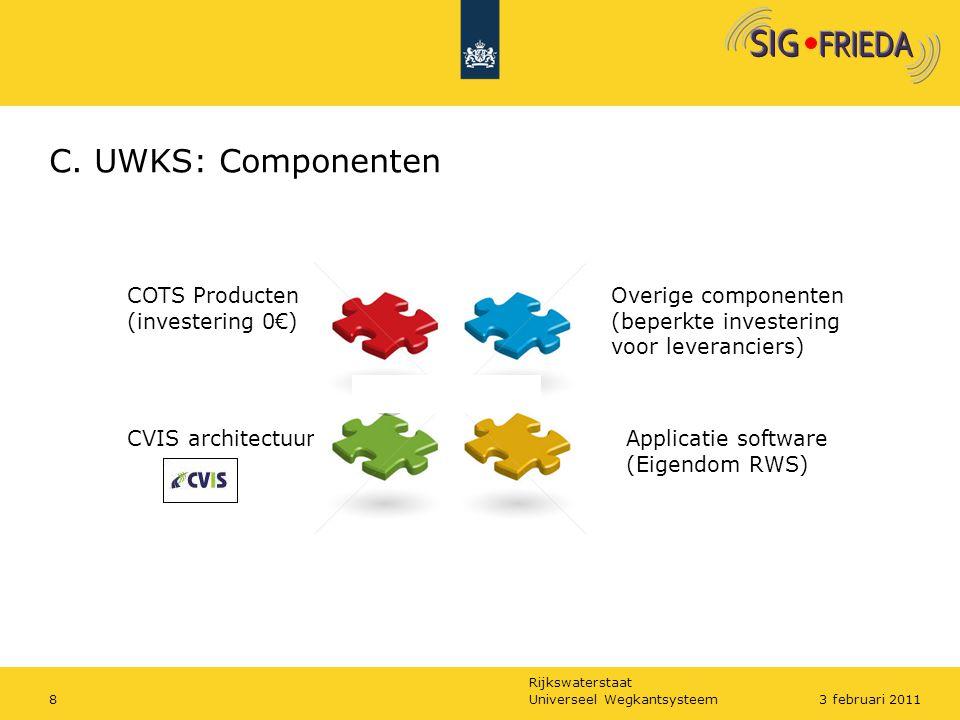 C. UWKS: Componenten COTS Producten (investering 0€)