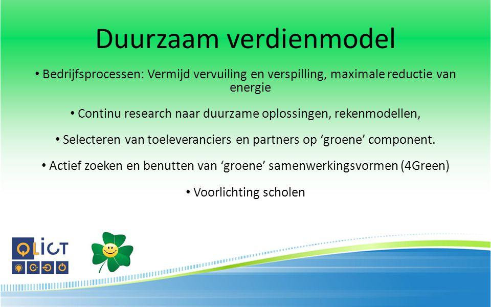 Duurzaam verdienmodel