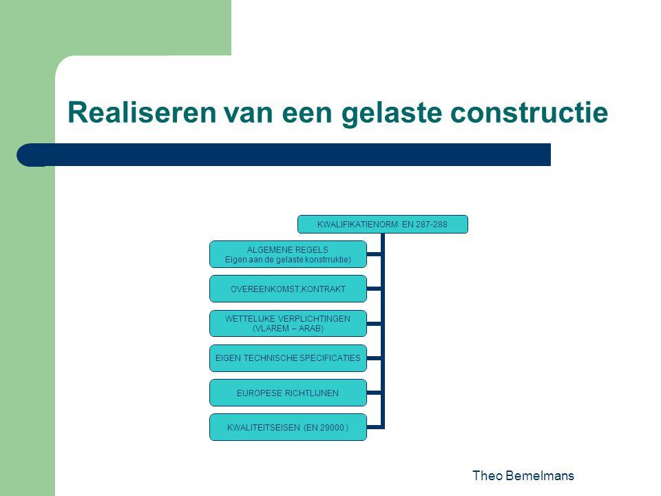 Realiseren van een gelaste constructie