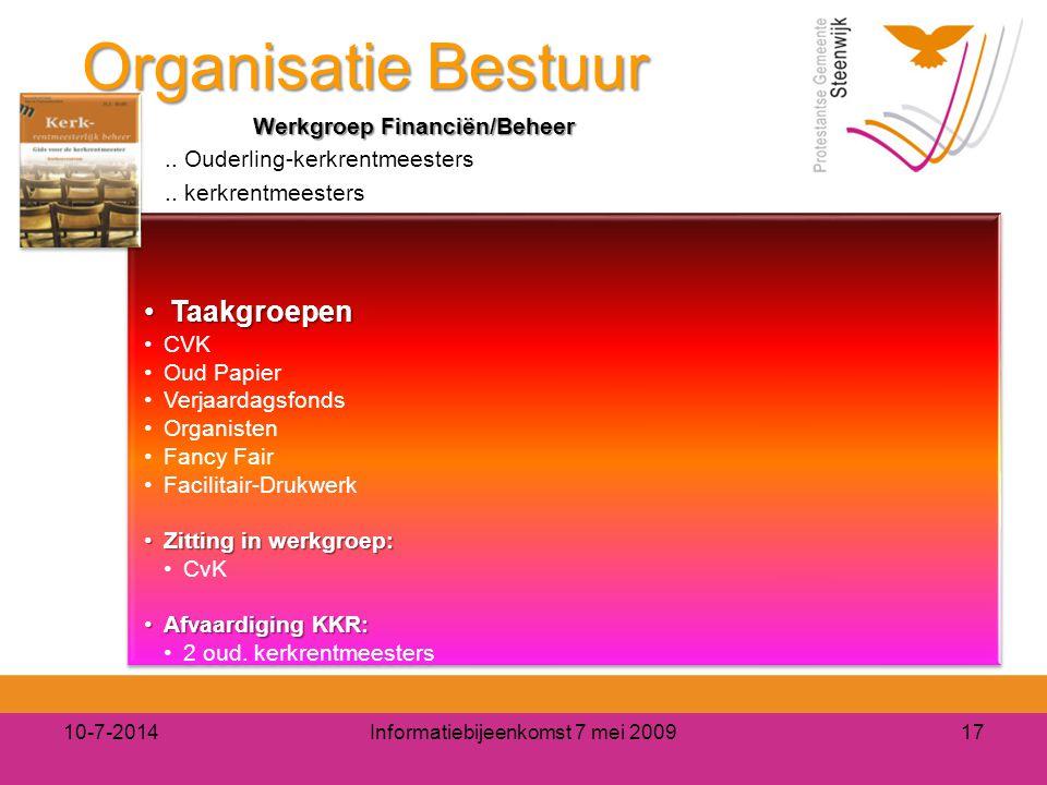 Werkgroep Financiën/Beheer