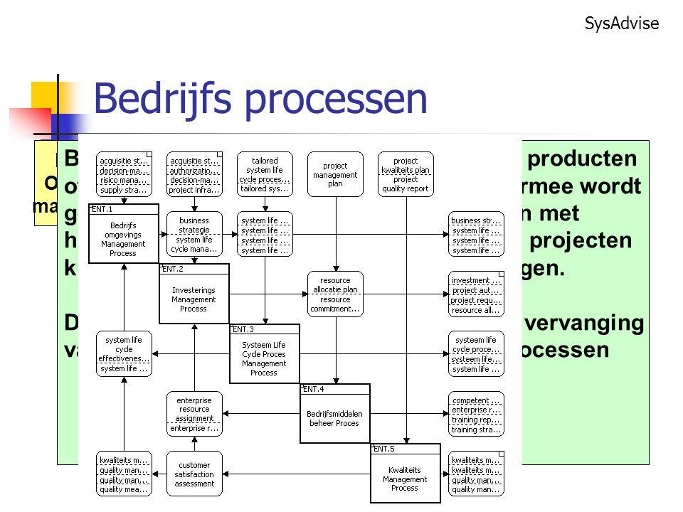 Bedrijfs processen Bedrijfsprocessen maken het mogelijk om producten