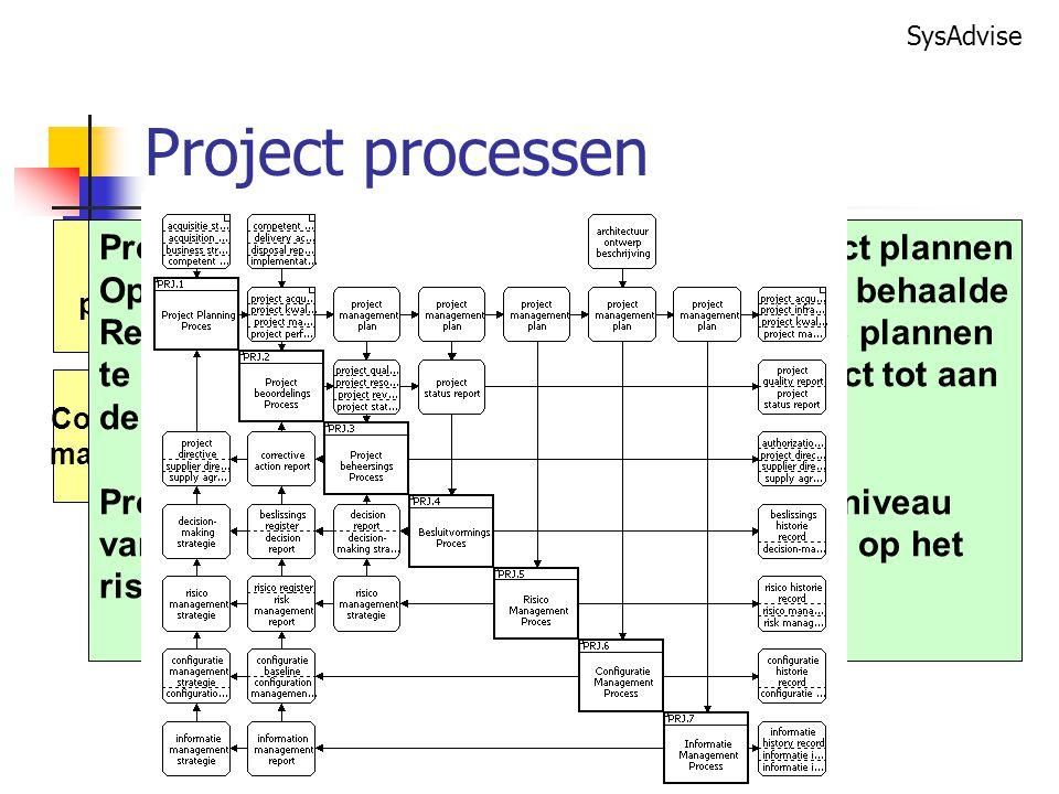 Project processen Projectprocessen worden gebruikt om project plannen