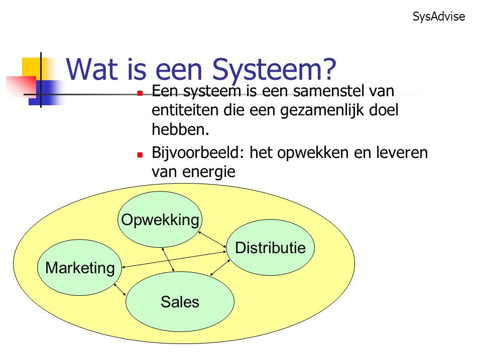 Wat is een Systeem Een systeem is een samenstel van entiteiten die een gezamenlijk doel hebben. Bijvoorbeeld: het opwekken en leveren van energie.