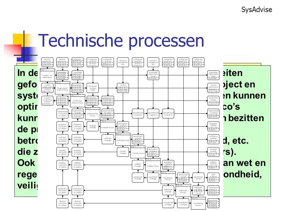 Technische processen In de technische processen worden de activiteiten