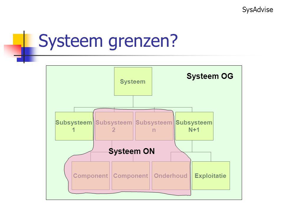 Systeem grenzen Systeem OG Systeem ON Systeem Subsysteem 1 2 n N+1