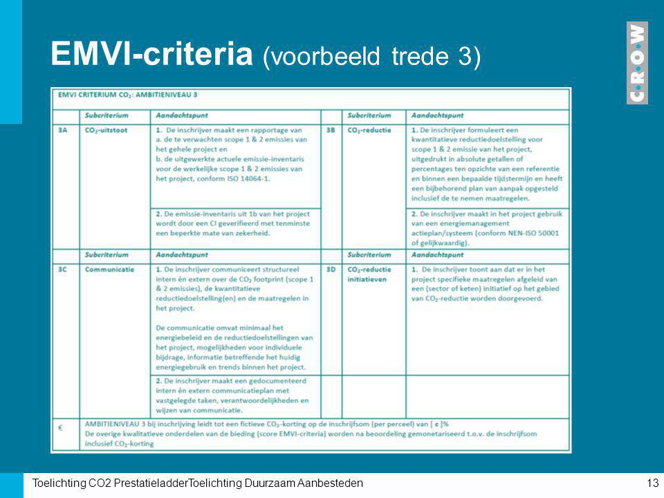 EMVI-criteria (voorbeeld trede 3)