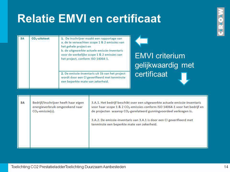 Relatie EMVI en certificaat