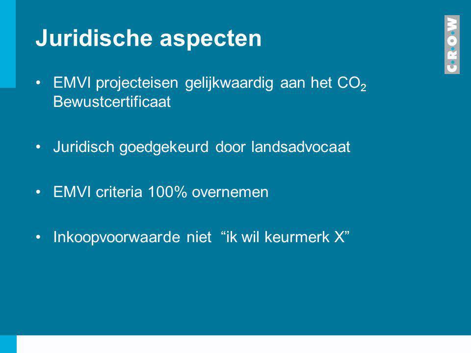 Juridische aspecten EMVI projecteisen gelijkwaardig aan het CO2 Bewustcertificaat. Juridisch goedgekeurd door landsadvocaat.