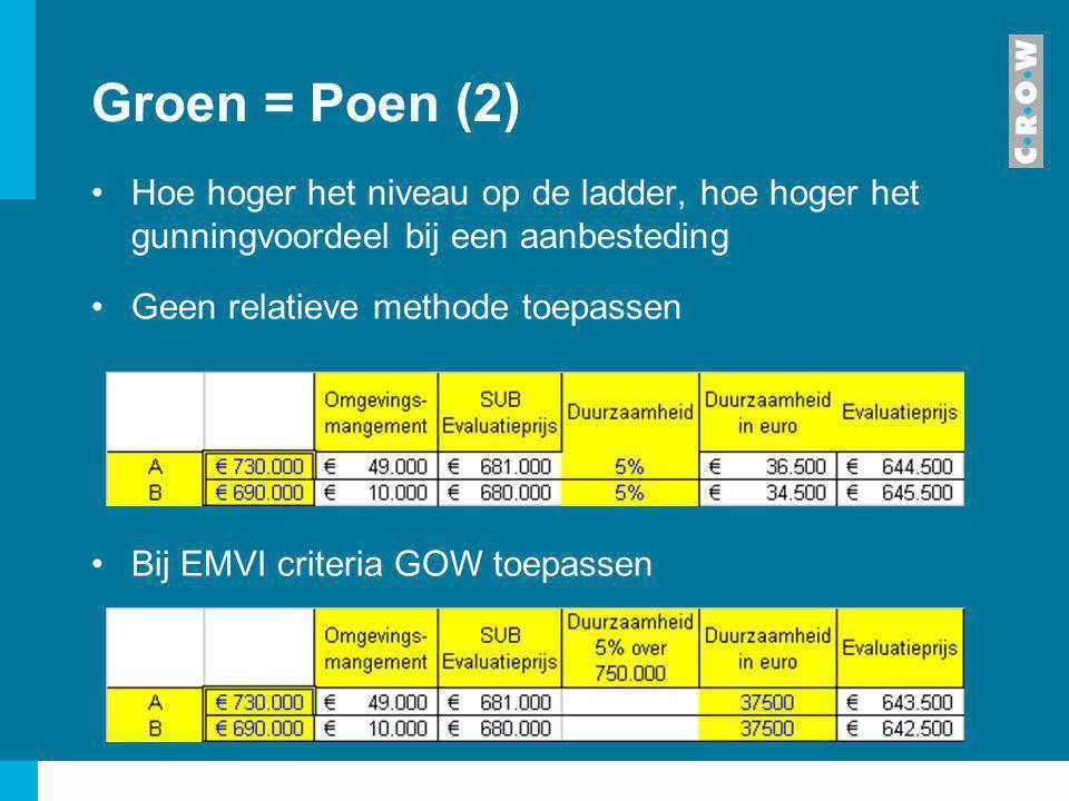 Groen = Poen (2) Hoe hoger het niveau op de ladder, hoe hoger het gunningvoordeel bij een aanbesteding.