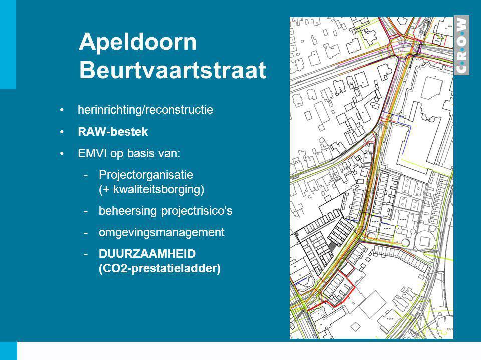Apeldoorn Beurtvaartstraat