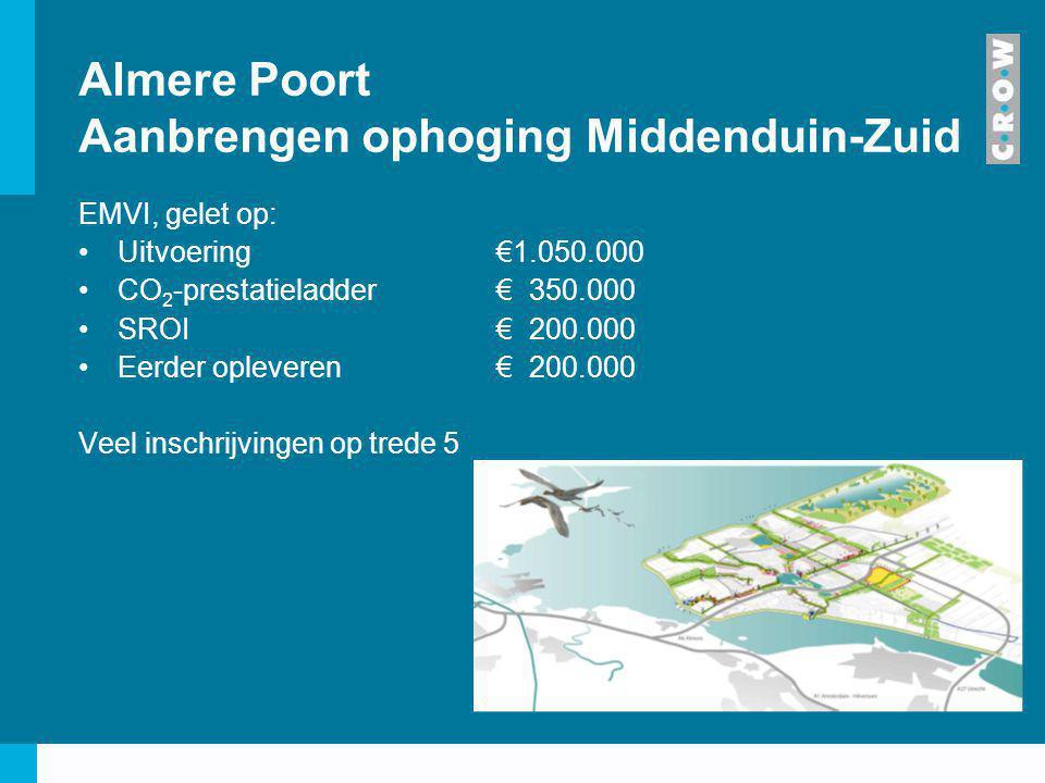 Almere Poort Aanbrengen ophoging Middenduin-Zuid