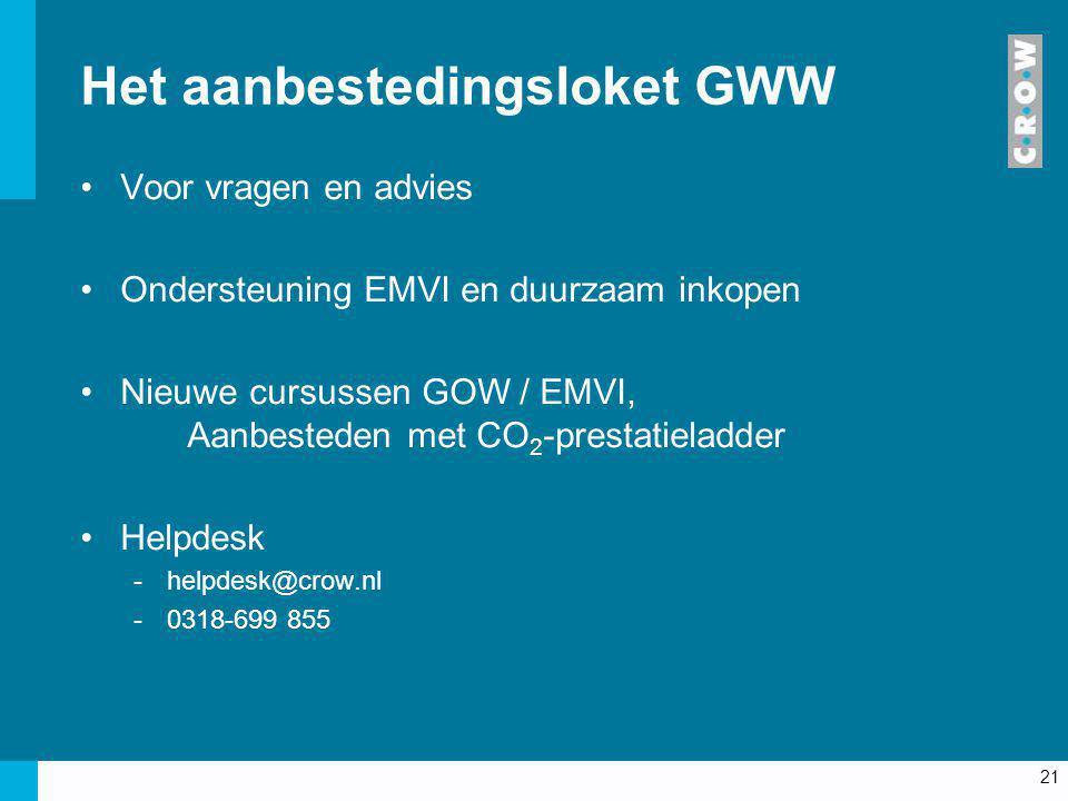 Het aanbestedingsloket GWW