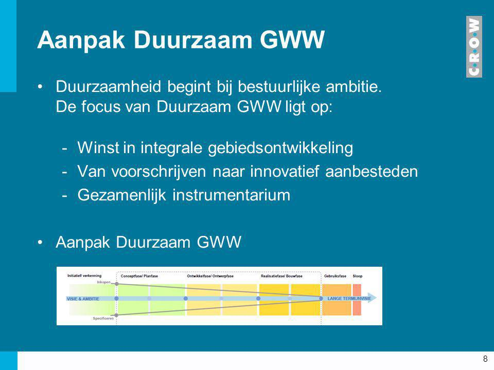 Aanpak Duurzaam GWW Duurzaamheid begint bij bestuurlijke ambitie. De focus van Duurzaam GWW ligt op: