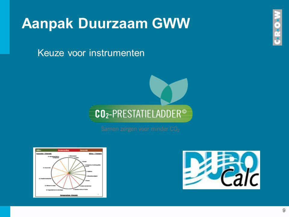 Aanpak Duurzaam GWW Keuze voor instrumenten 4-4-2017 Duidelijkheid