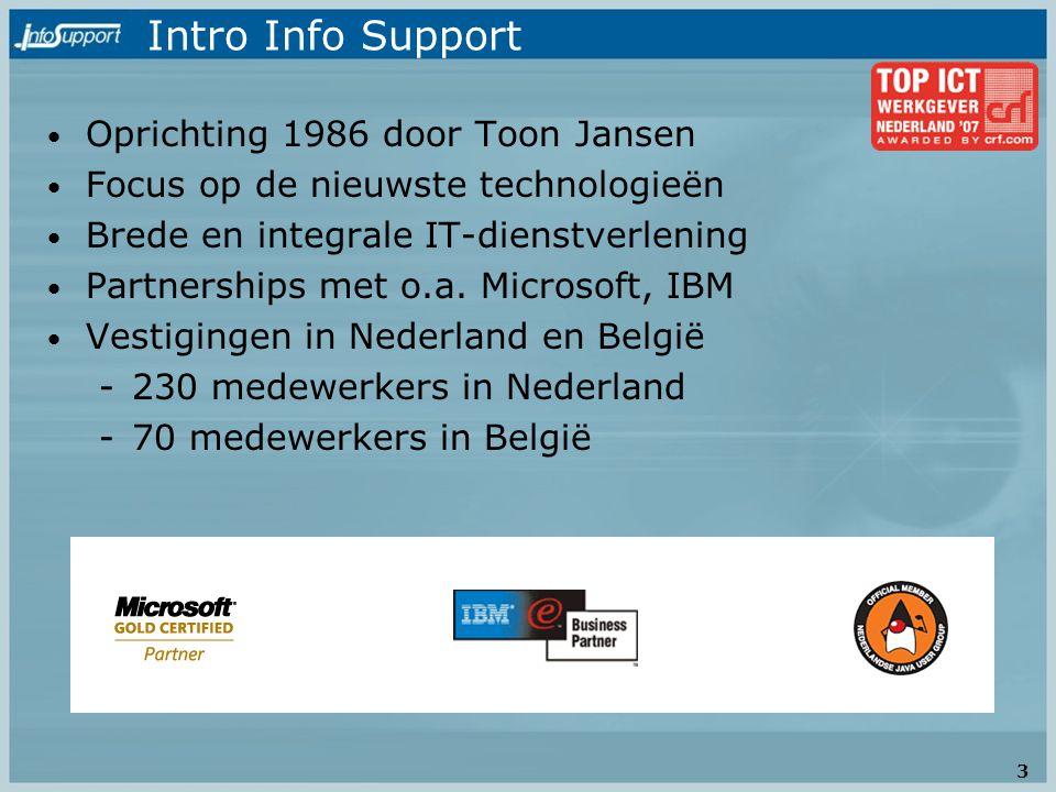 Intro Info Support Oprichting 1986 door Toon Jansen
