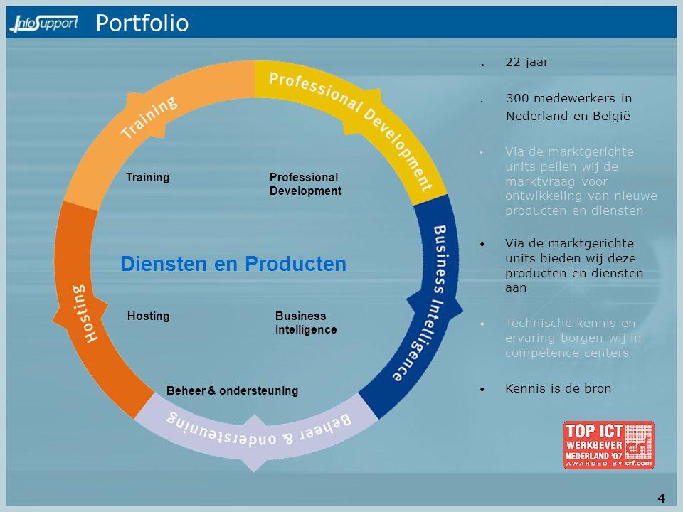 Portfolio Diensten en Producten . 22 jaar . 300 medewerkers in