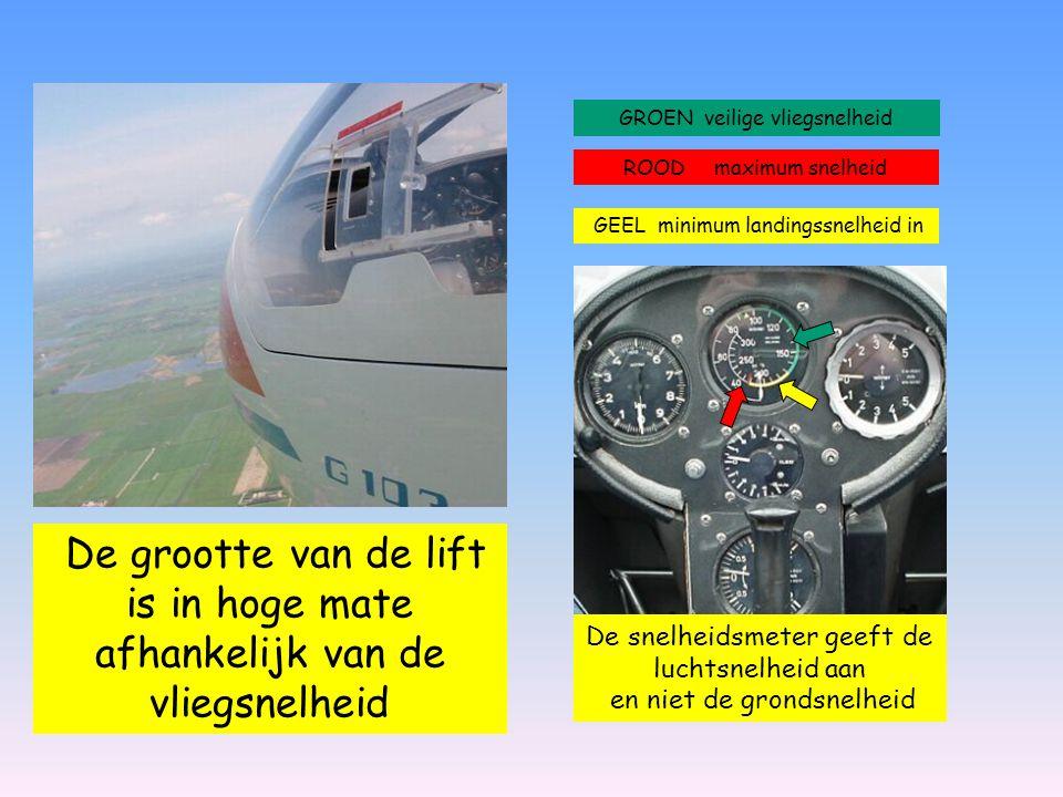 GROEN veilige vliegsnelheid