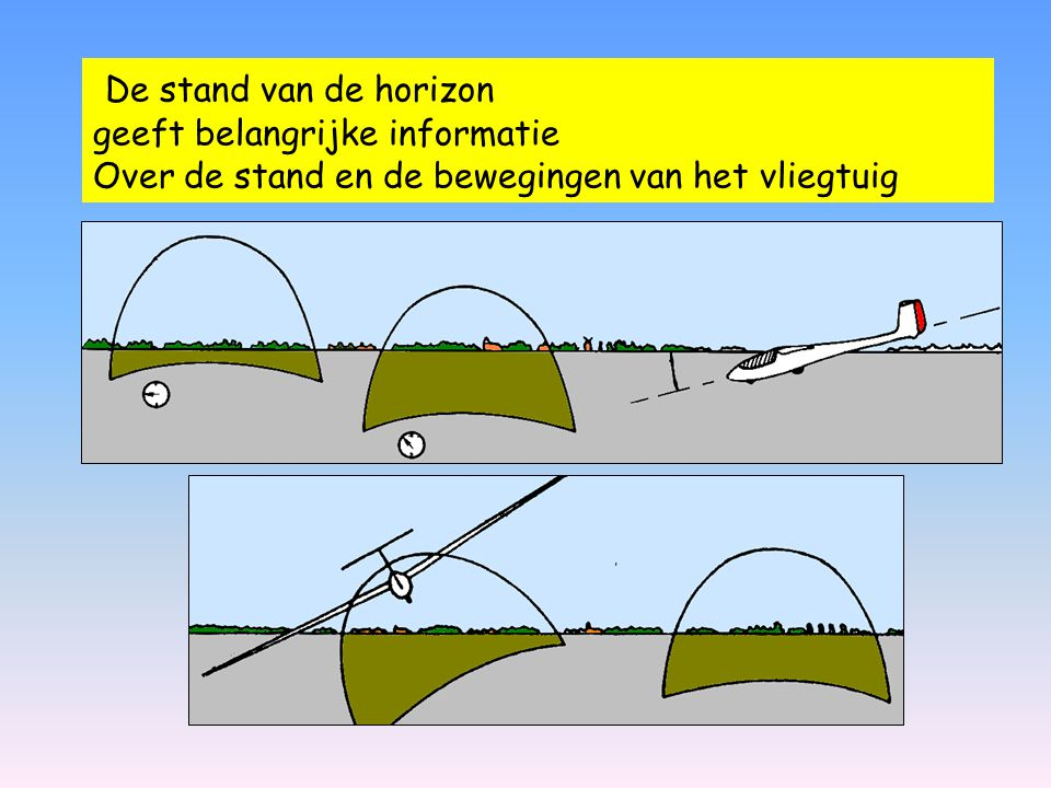 De stand van de horizon geeft belangrijke informatie