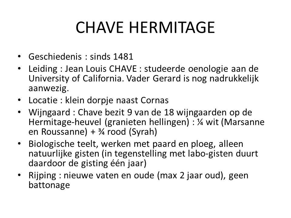 CHAVE HERMITAGE Geschiedenis : sinds 1481