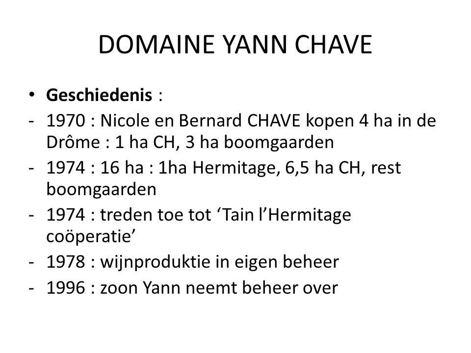 DOMAINE YANN CHAVE Geschiedenis :