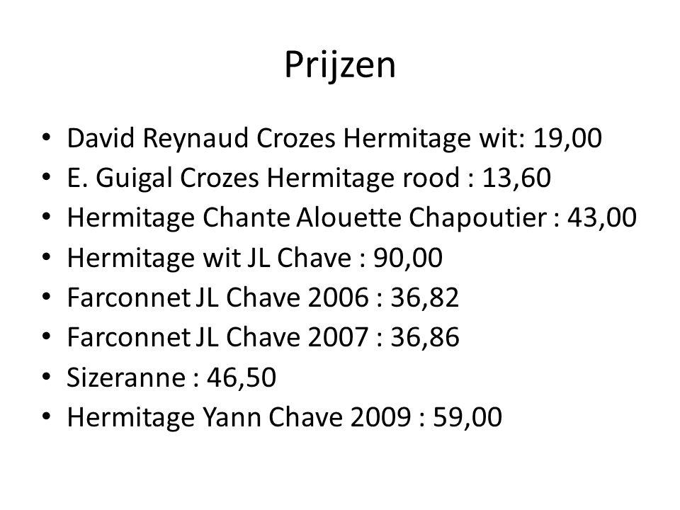 Prijzen David Reynaud Crozes Hermitage wit: 19,00