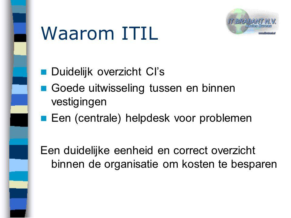 Waarom ITIL Duidelijk overzicht CI's