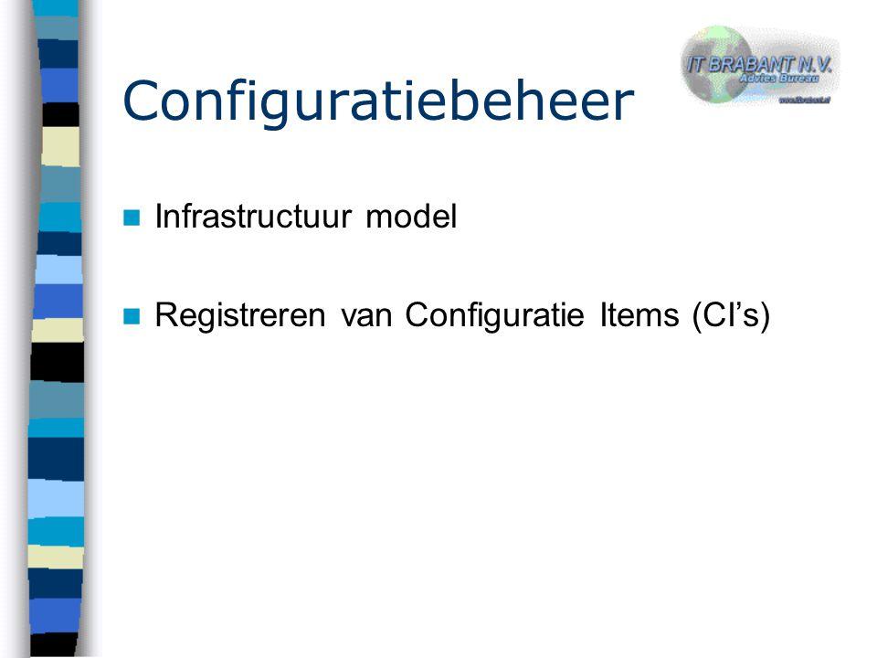 Configuratiebeheer Infrastructuur model