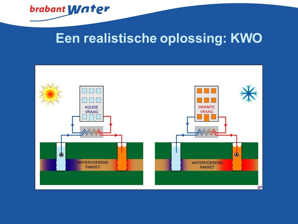 Een realistische oplossing: KWO