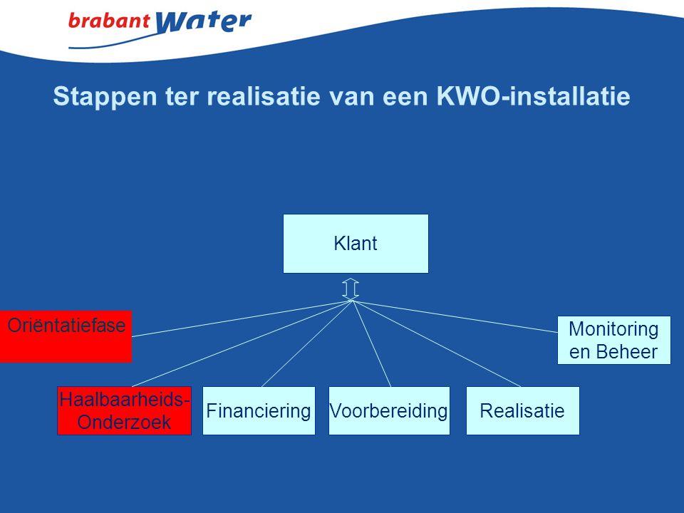 Stappen ter realisatie van een KWO-installatie