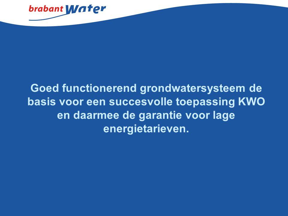 Goed functionerend grondwatersysteem de basis voor een succesvolle toepassing KWO en daarmee de garantie voor lage energietarieven.