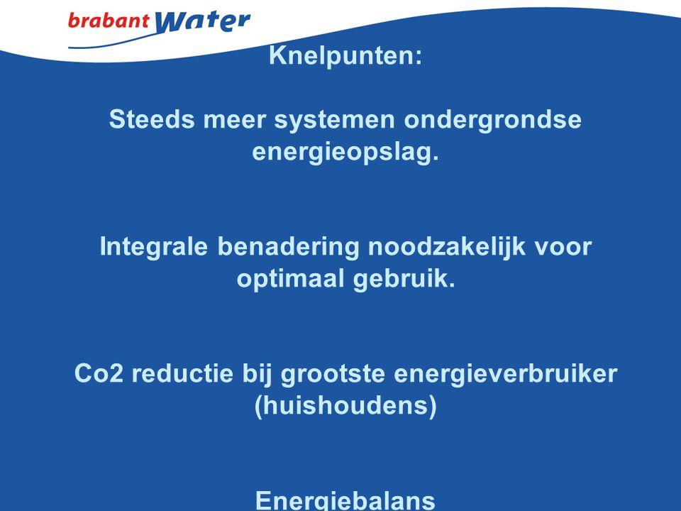 Knelpunten: Steeds meer systemen ondergrondse energieopslag