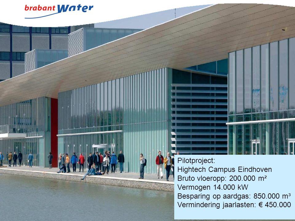 Pilotproject: Hightech Campus Eindhoven. Bruto vloeropp: 200.000 m². Vermogen 14.000 kW. Besparing op aardgas: 850.000 m³.