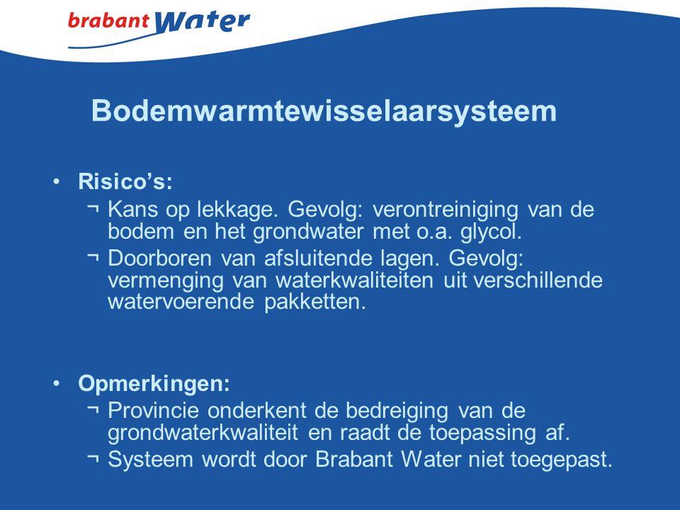 Bodemwarmtewisselaarsysteem