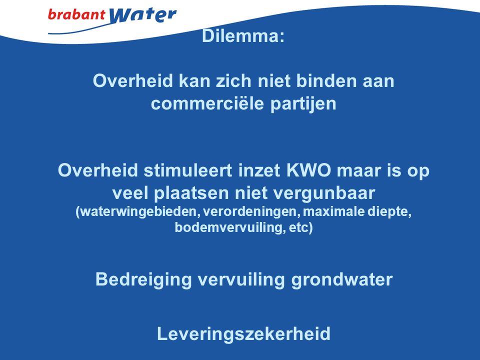 Dilemma: Overheid kan zich niet binden aan commerciële partijen Overheid stimuleert inzet KWO maar is op veel plaatsen niet vergunbaar (waterwingebieden, verordeningen, maximale diepte, bodemvervuiling, etc) Bedreiging vervuiling grondwater Leveringszekerheid
