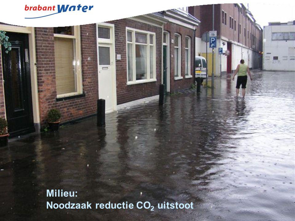 Milieu: Noodzaak reductie CO2 uitstoot