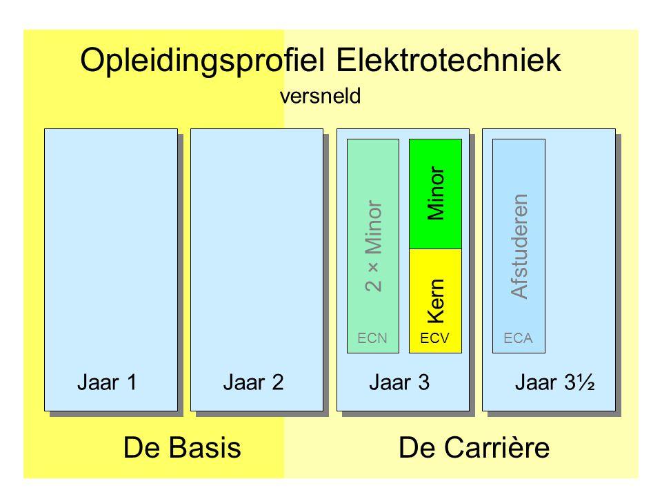 Opleidingsprofiel Elektrotechniek