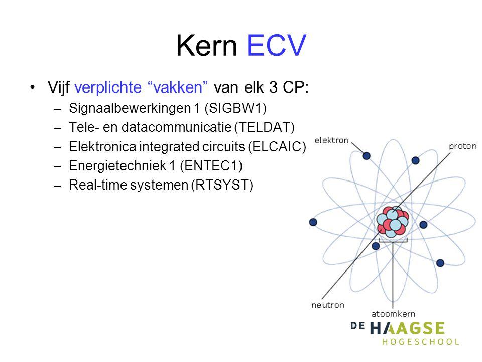 Kern ECV Vijf verplichte vakken van elk 3 CP: