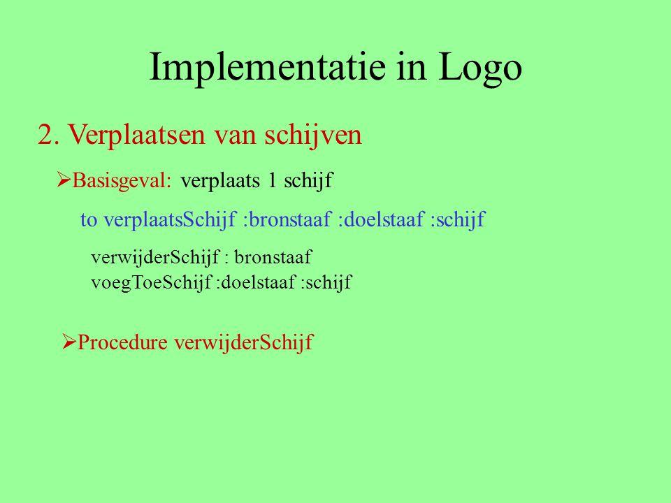 Implementatie in Logo 2. Verplaatsen van schijven