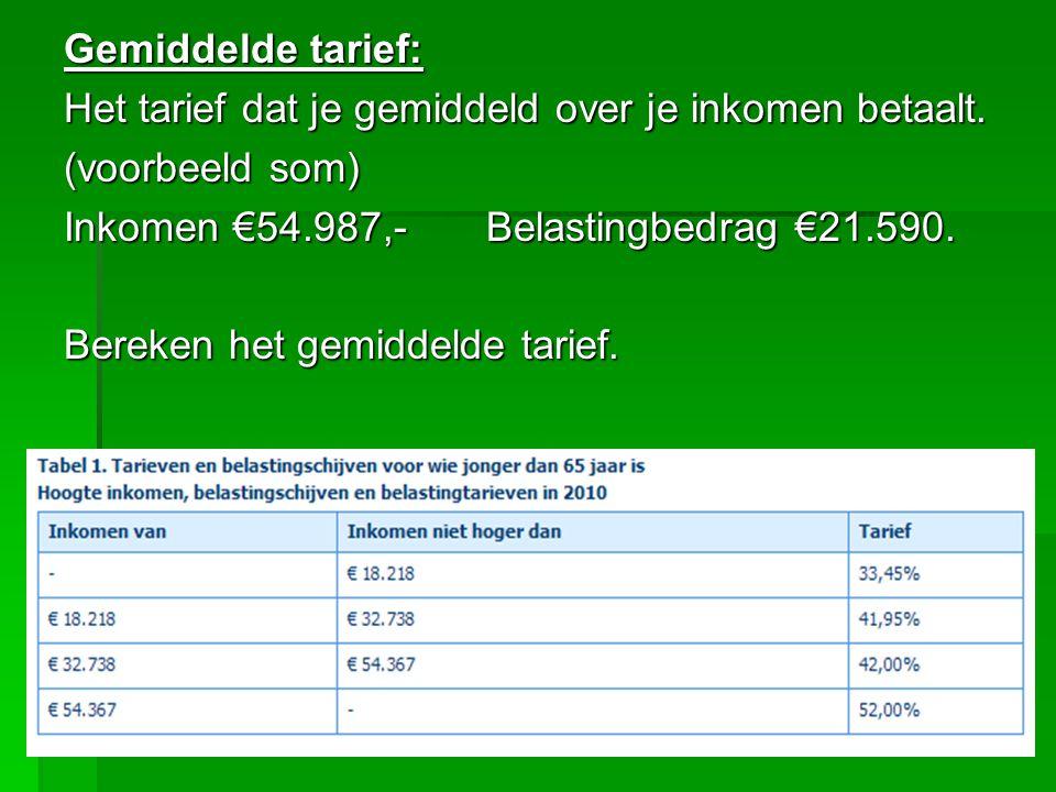 Gemiddelde tarief: Het tarief dat je gemiddeld over je inkomen betaalt. (voorbeeld som) Inkomen €54.987,- Belastingbedrag €21.590.