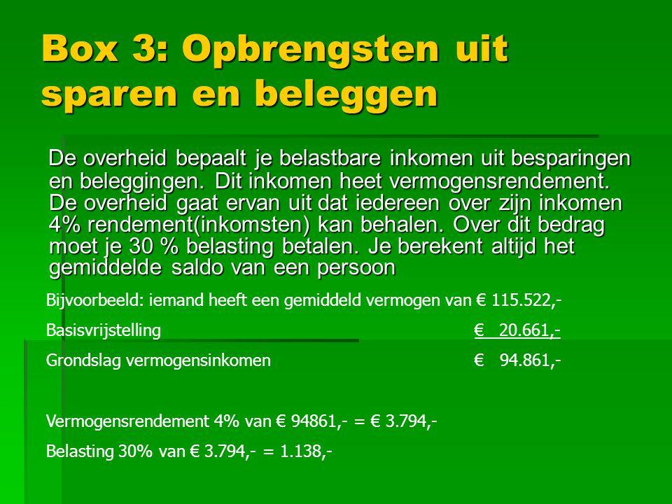 Box 3: Opbrengsten uit sparen en beleggen