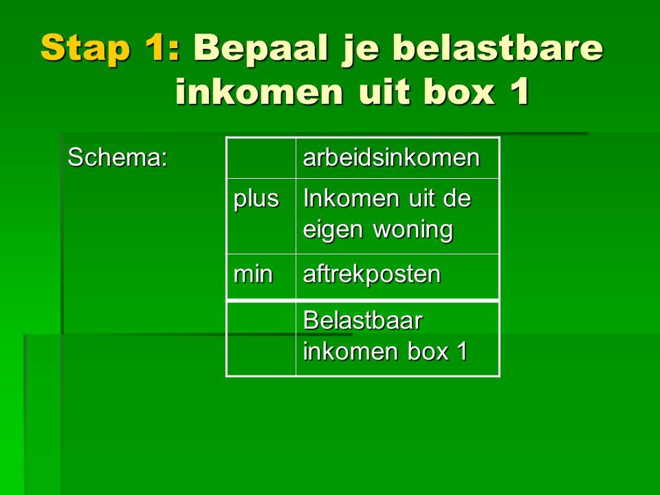 Stap 1: Bepaal je belastbare inkomen uit box 1