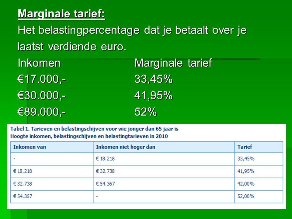 Marginale tarief: Het belastingpercentage dat je betaalt over je. laatst verdiende euro. Inkomen Marginale tarief.