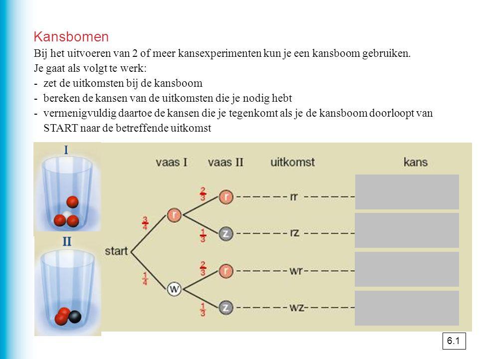 Kansbomen Bij het uitvoeren van 2 of meer kansexperimenten kun je een kansboom gebruiken. Je gaat als volgt te werk: