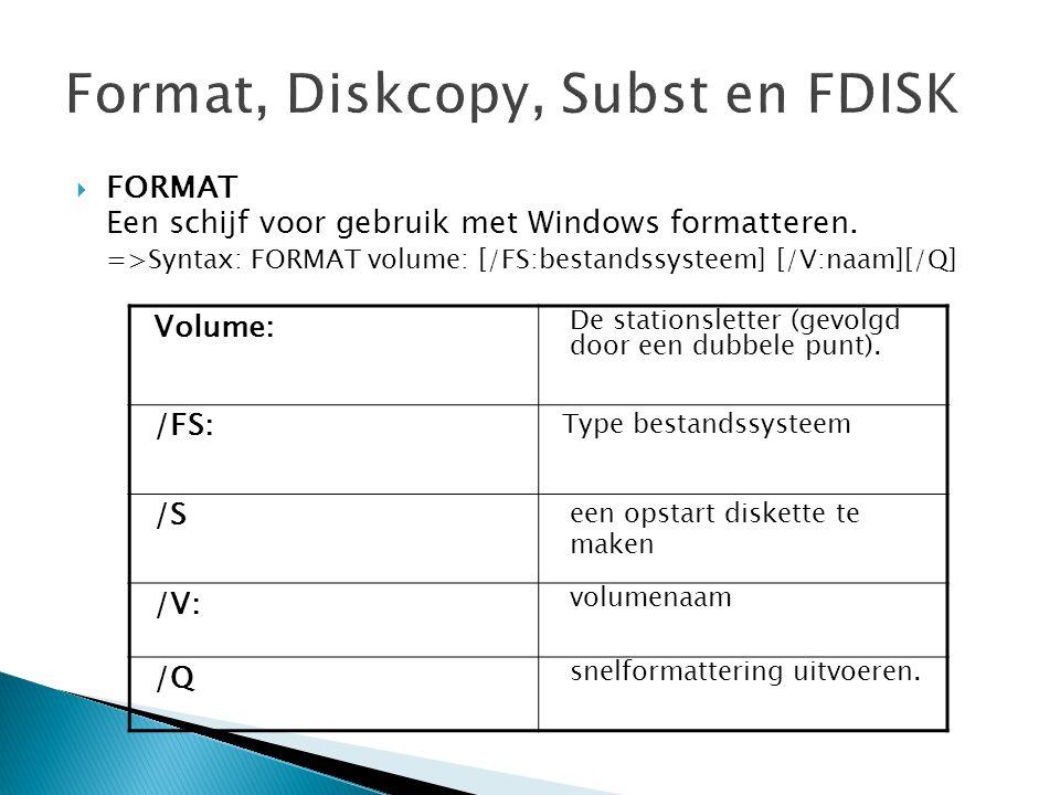Format, Diskcopy, Subst en FDISK