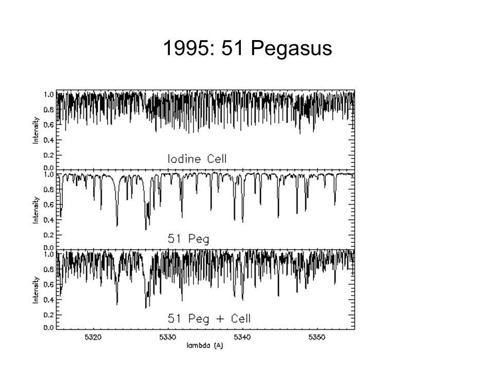 1995: 51 Pegasus zolang je weet welke pieken bij ster+calib horen: RV HOVO 23