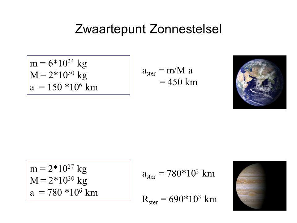 Zwaartepunt Zonnestelsel