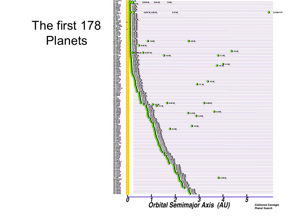 The first 178 Planets HOVO Talk abut hot Jupiters -