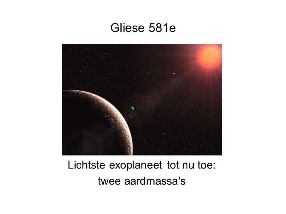 Lichtste exoplaneet tot nu toe: